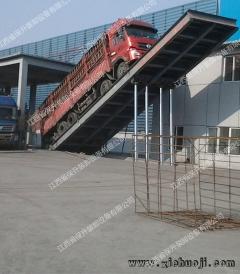 乙醇原料卸车翻板
